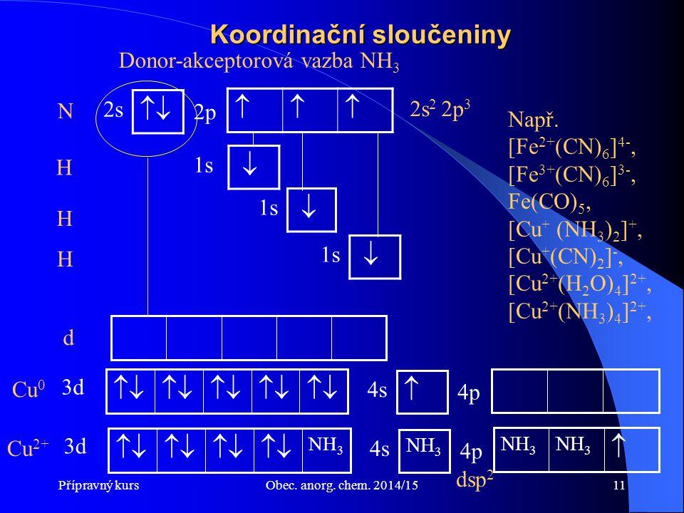 Přípravný kursObec. anorg. chem. 2014/1511 Koordinační sloučeniny  1s H   2s 2p N Donor-akceptorová vazba NH 3 H H  1s  2s 2 2p 3 d Např. [Fe