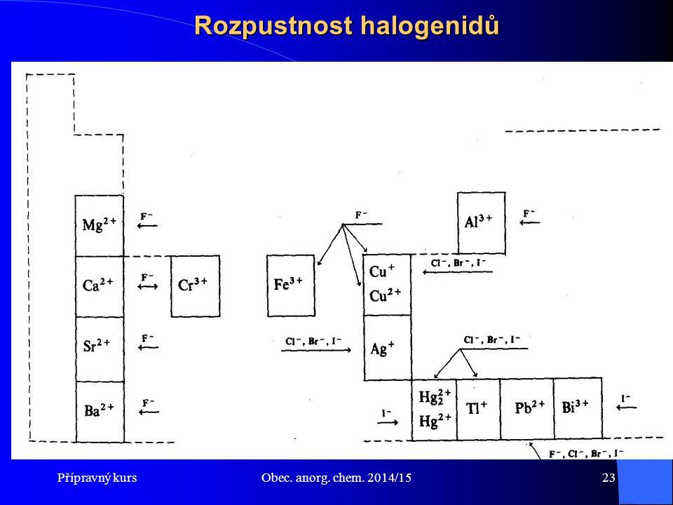 Přípravný kursObec. anorg. chem. 2014/1523 Rozpustnost halogenidů