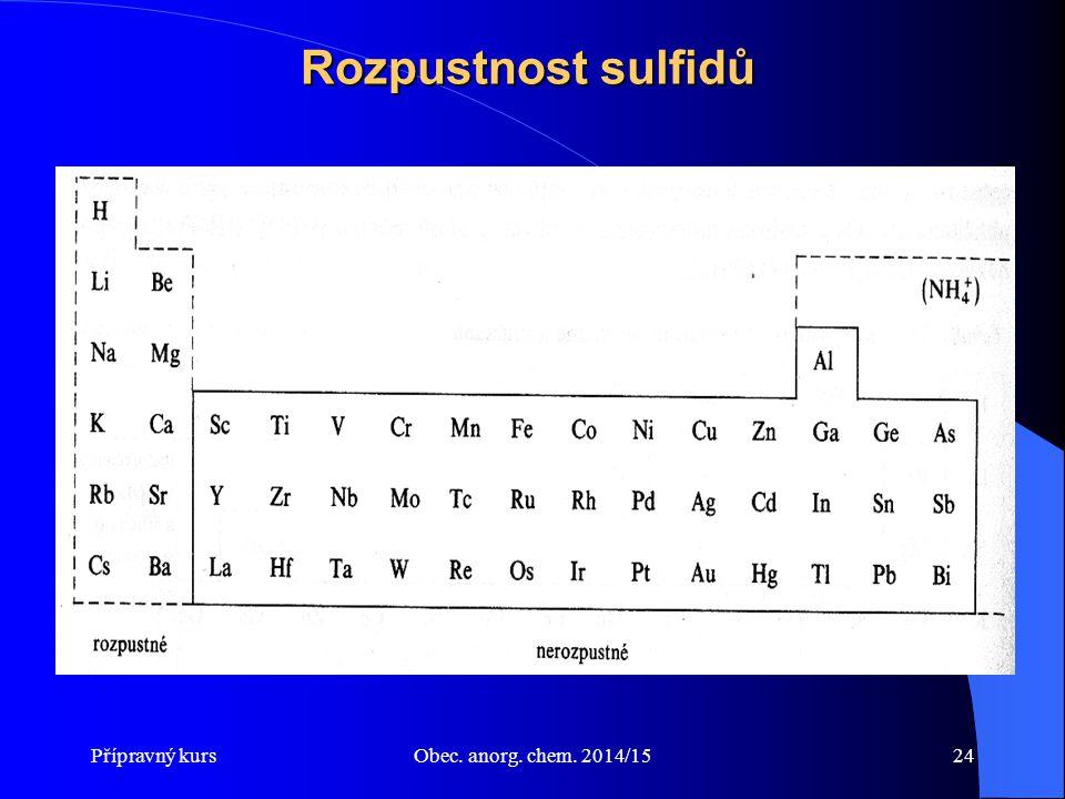 Přípravný kursObec. anorg. chem. 2014/1524 Rozpustnost sulfidů