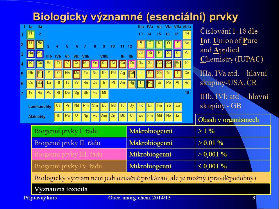 Přípravný kursObec. anorg. chem. 2014/153 Biologicky významné (esenciální) prvky Číslování 1-18 dle Int. Union of Pure and Applied Chemistry (IUPAC) B
