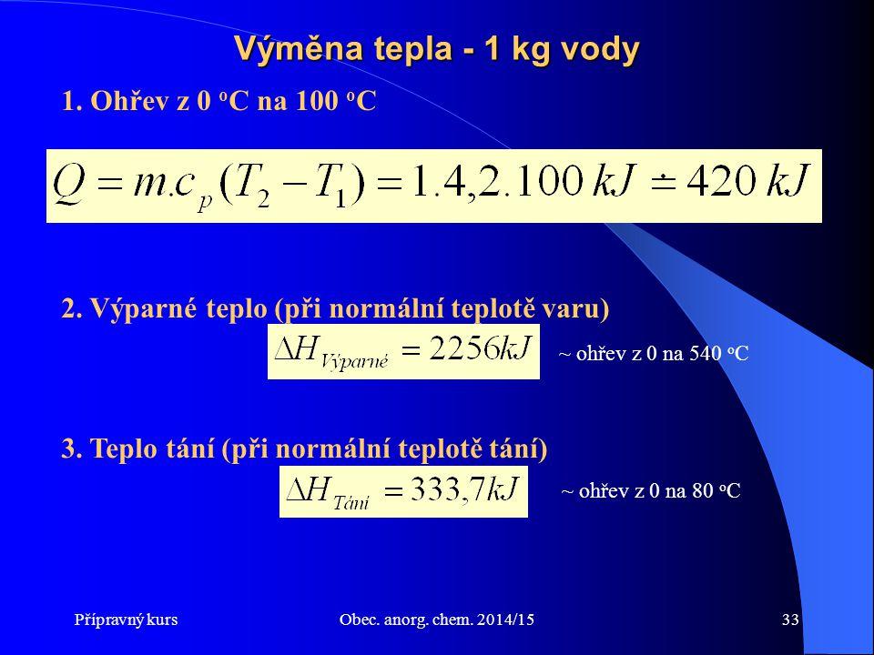 Přípravný kursObec. anorg. chem. 2014/1533 Výměna tepla - 1 kg vody 1. Ohřev z 0 o C na 100 o C 2. Výparné teplo (při normální teplotě varu) ~ ohřev z