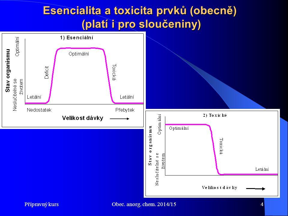 Přípravný kursObec. anorg. chem. 2014/154 Esencialita a toxicita prvků (obecně) (platí i pro sloučeniny)