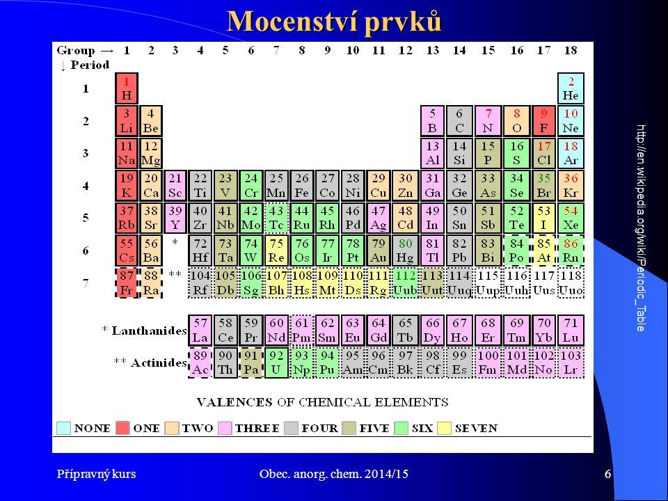 Přípravný kursObec. anorg. chem. 2014/156 Mocenství prvků http://en.wikipedia.org/wiki/Periodic_Table