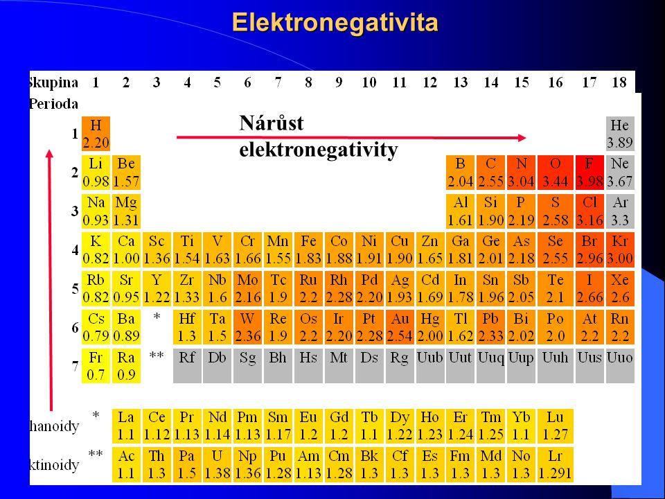 Přípravný kursObec. anorg. chem. 2014/158Elektronegativita Nárůst elektronegativity
