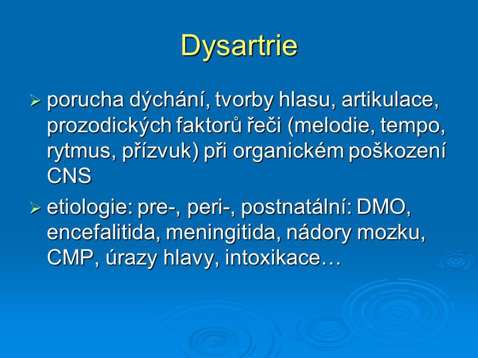 Dysartrie  porucha dýchání, tvorby hlasu, artikulace, prozodických faktorů řeči (melodie, tempo, rytmus, přízvuk) při organickém poškození CNS  etio