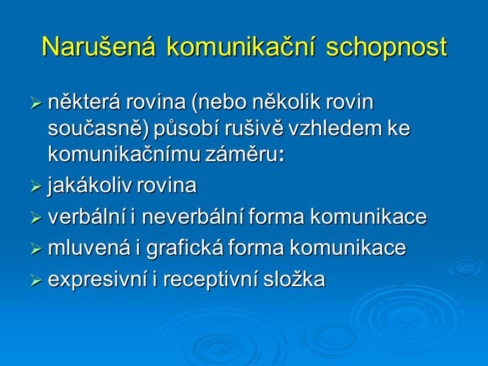 Klasifikace NKS  narušení vývoje řeči (OVŘ, vývojová dysfázie)  získaná orgánová nemluvnost (afázie)  získaná psychogenní nemluvnost (mutismus)  narušení zvuku řeči (huhňavost, palatolalie)  narušení plynulosti řeči (breptavost, koktavost)  narušení článkování řeči (dyslalie, dysartrie)  narušení grafické stránky řeči  symptomatické poruchy řeči  poruchy hlasu  kombinované vady a poruchy řeči