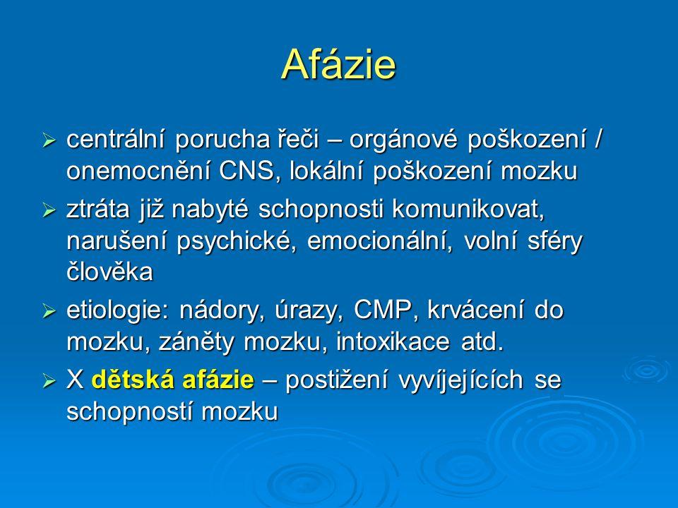 Afázie  centrální porucha řeči – orgánové poškození / onemocnění CNS, lokální poškození mozku  ztráta již nabyté schopnosti komunikovat, narušení ps