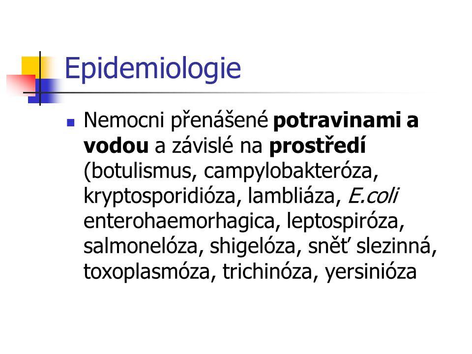 Epidemiologie Nemocni přenášené potravinami a vodou a závislé na prostředí (botulismus, campylobakteróza, kryptosporidióza, lambliáza, E.coli enteroha