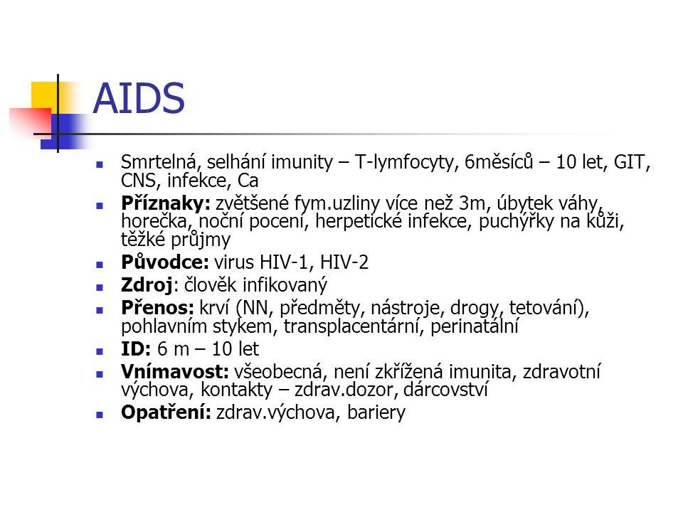 AIDS Smrtelná, selhání imunity – T-lymfocyty, 6měsíců – 10 let, GIT, CNS, infekce, Ca Příznaky: zvětšené fym.uzliny více než 3m, úbytek váhy, horečka,
