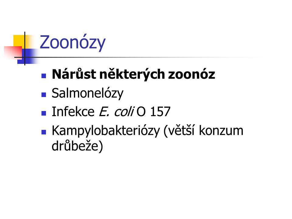 Zoonózy Nárůst některých zoonóz Salmonelózy Infekce E. coli O 157 Kampylobakteriózy (větší konzum drůbeže)