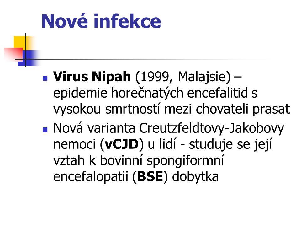 Nové infekce Virus Nipah (1999, Malajsie) – epidemie horečnatých encefalitid s vysokou smrtností mezi chovateli prasat Nová varianta Creutzfeldtovy-Ja