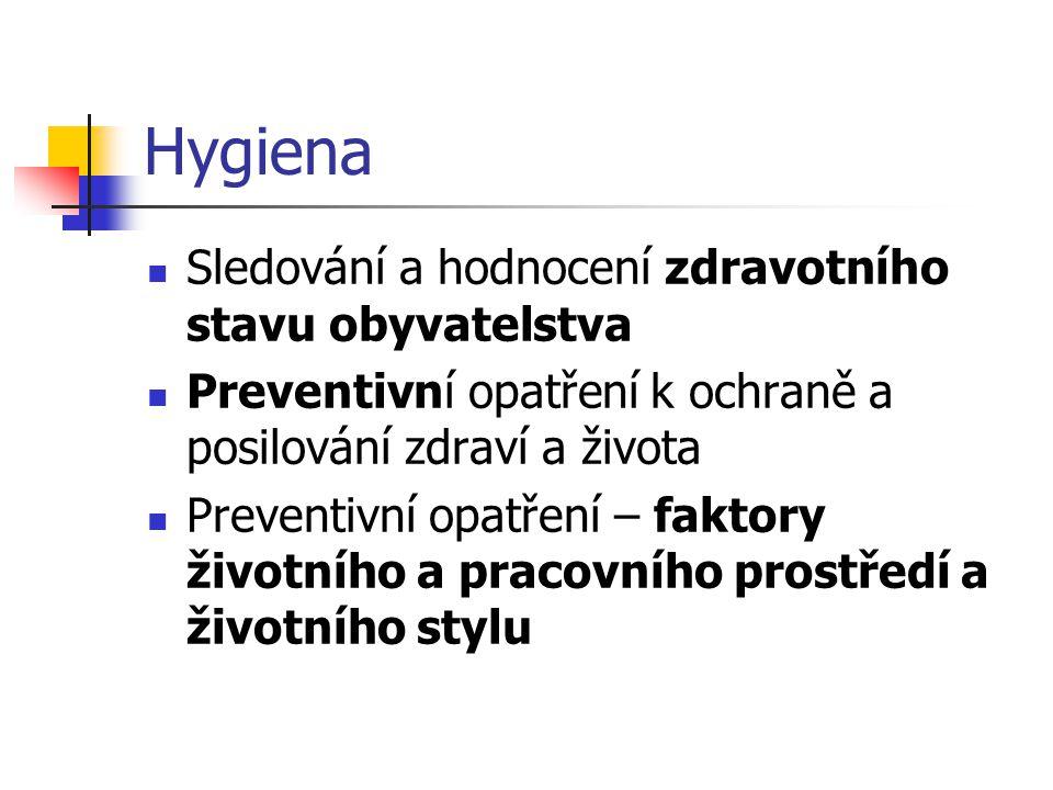 Hygiena Sledování a hodnocení zdravotního stavu obyvatelstva Preventivní opatření k ochraně a posilování zdraví a života Preventivní opatření – faktor
