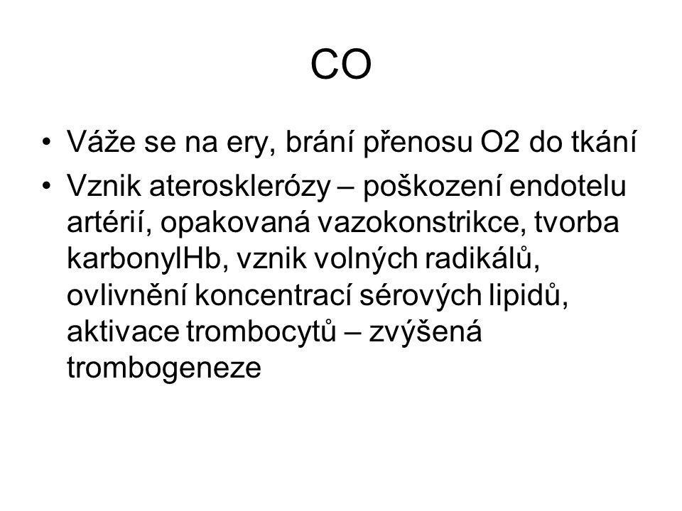 CO Váže se na ery, brání přenosu O2 do tkání Vznik aterosklerózy – poškození endotelu artérií, opakovaná vazokonstrikce, tvorba karbonylHb, vznik voln