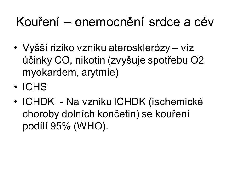 Kouření – onemocnění srdce a cév Vyšší riziko vzniku aterosklerózy – viz účinky CO, nikotin (zvyšuje spotřebu O2 myokardem, arytmie) ICHS ICHDK - Na v
