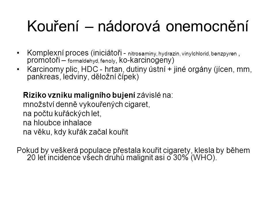 Kouření – nádorová onemocnění Komplexní proces (iniciátoři - nitrosaminy, hydrazin, vinylchlorid, benzpyren, promotoři – formaldehyd, fenoly, ko-karci
