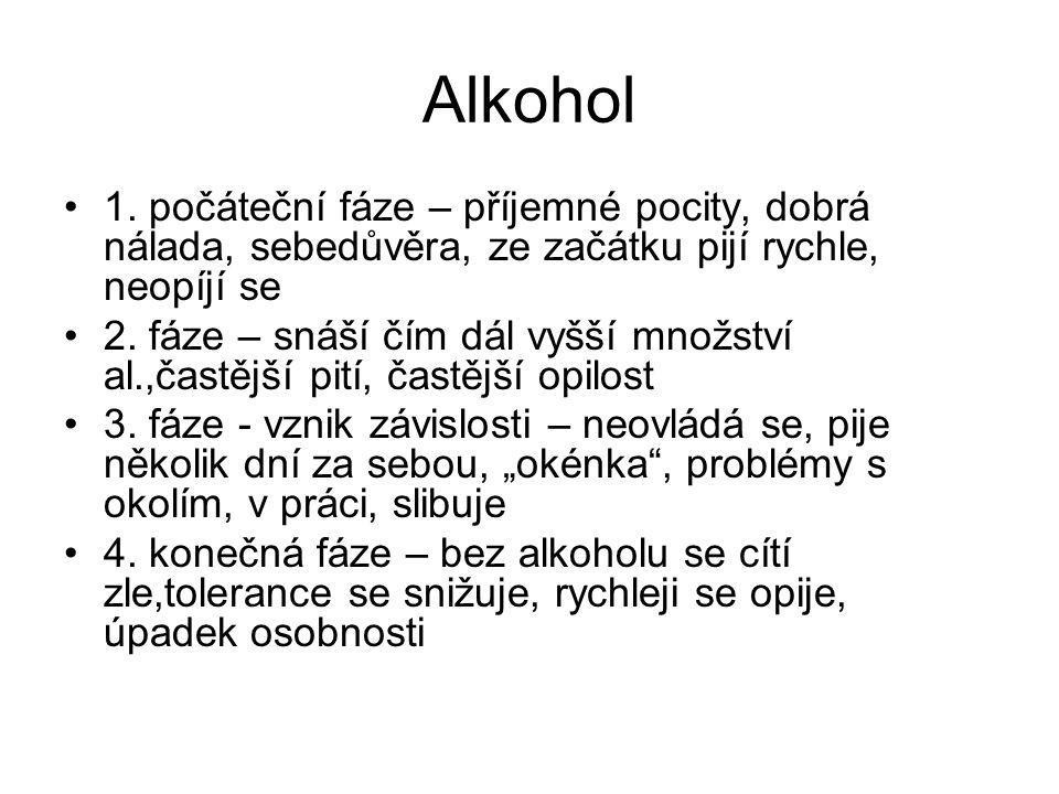 Alkohol 1. počáteční fáze – příjemné pocity, dobrá nálada, sebedůvěra, ze začátku pijí rychle, neopíjí se 2. fáze – snáší čím dál vyšší množství al.,č