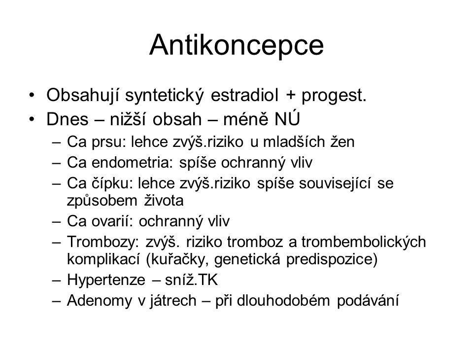 Antikoncepce Obsahují syntetický estradiol + progest. Dnes – nižší obsah – méně NÚ –Ca prsu: lehce zvýš.riziko u mladších žen –Ca endometria: spíše oc