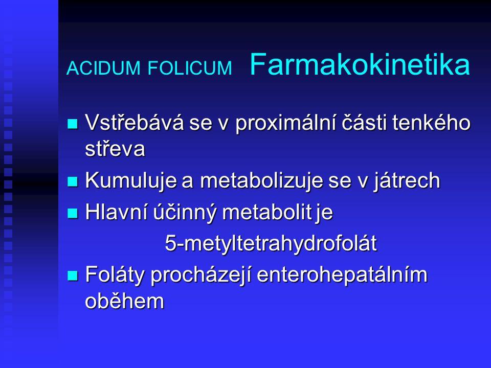ACIDUM FOLICUM Farmakokinetika Vstřebává se v proximální části tenkého střeva Vstřebává se v proximální části tenkého střeva Kumuluje a metabolizuje s