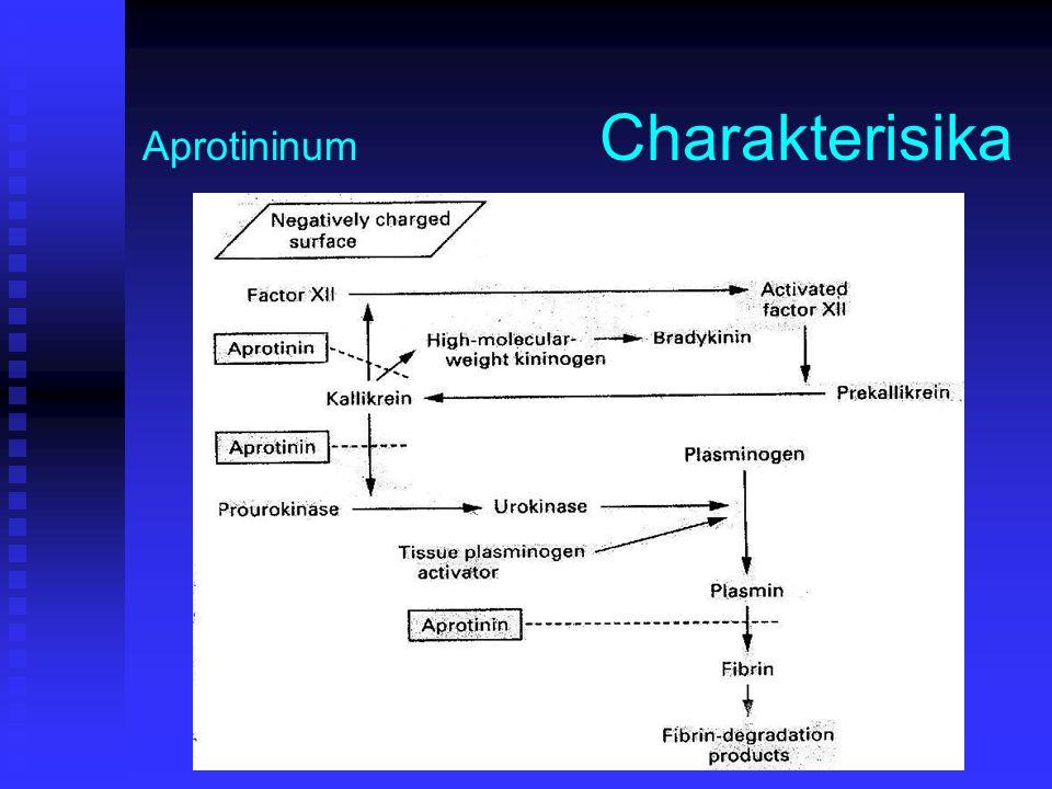Aprotininum Charakterisika obrázek