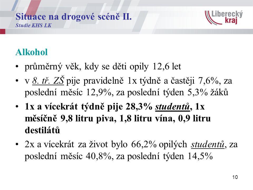 10 Alkohol průměrný věk, kdy se děti opily 12,6 let v 8.