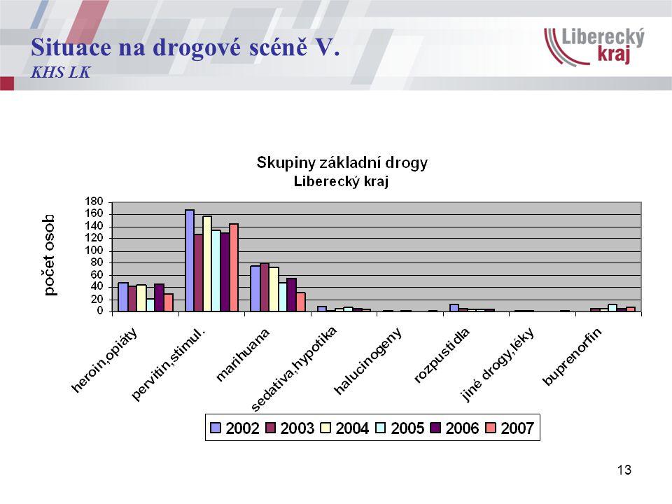 13 Situace na drogové scéně V. KHS LK