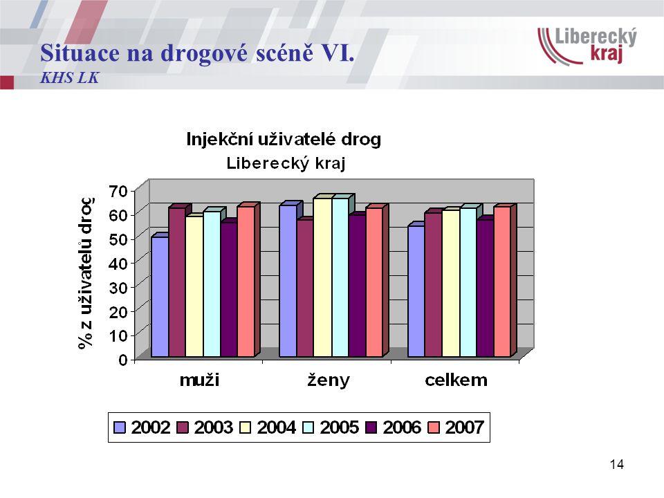 14 Situace na drogové scéně VI. KHS LK