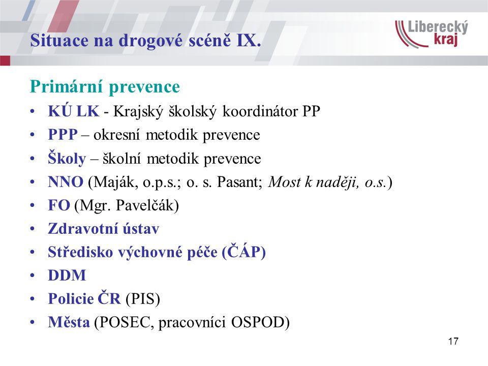 17 Situace na drogové scéně IX.