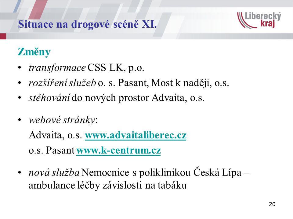 20 Situace na drogové scéně XI. Změny transformace CSS LK, p.o.