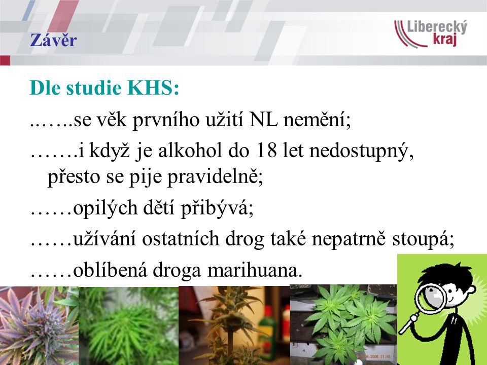 21 Závěr Dle studie KHS:..…..se věk prvního užití NL nemění; …….i když je alkohol do 18 let nedostupný, přesto se pije pravidelně; ……opilých dětí přibývá; ……užívání ostatních drog také nepatrně stoupá; ……oblíbená droga marihuana.