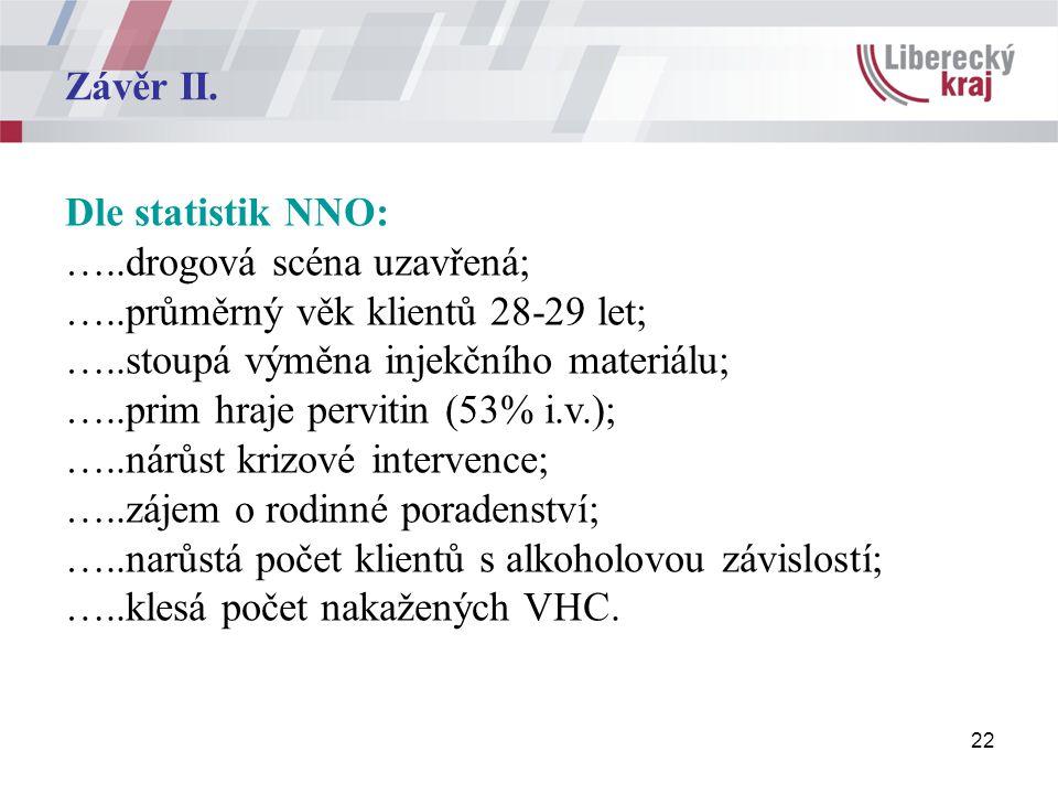 22 Závěr II.