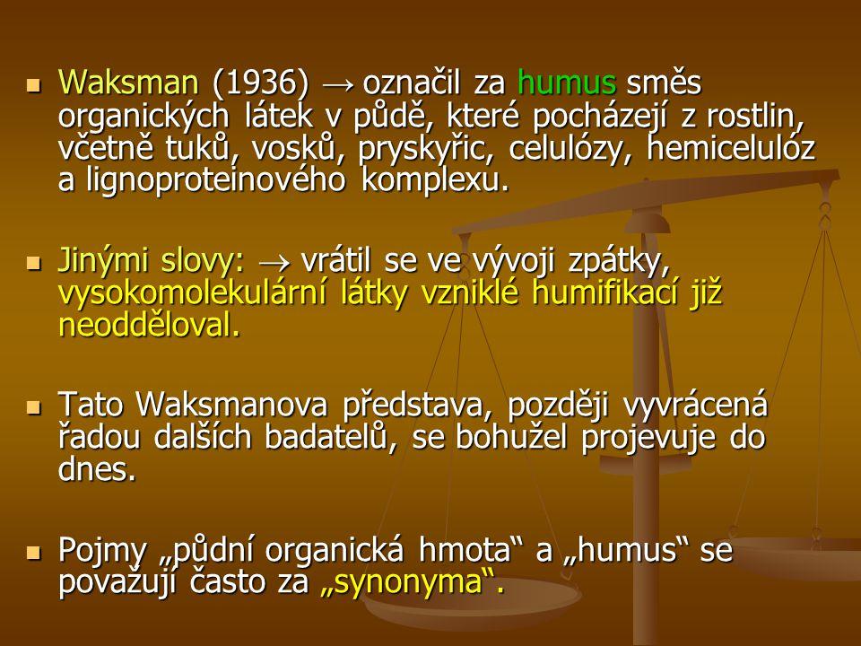Waksman (1936) → označil za humus směs organických látek v půdě, které pocházejí z rostlin, včetně tuků, vosků, pryskyřic, celulózy, hemicelulóz a lignoproteinového komplexu.