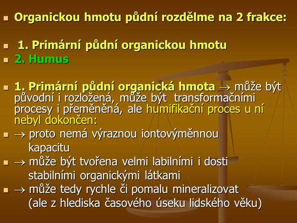 Organickou hmotu půdní rozdělme na 2 frakce: Organickou hmotu půdní rozdělme na 2 frakce: 1.