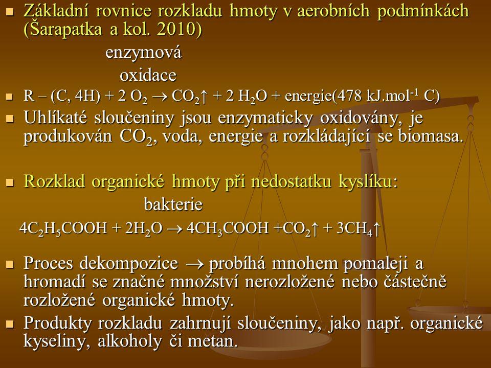 Základní rovnice rozkladu hmoty v aerobních podmínkách (Šarapatka a kol.