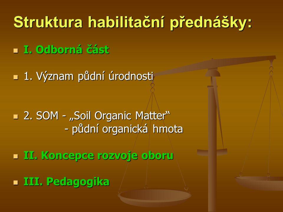 1.Půdní úrodnost (Wohlrab 1963) 1.Půdní úrodnost (Wohlrab 1963)  je funkce složitého souboru vlastností, které při vhodné kombinaci jednotlivých složek zajišťují rostlinám optimální podmínky pro růst a vývoj a tím i zajišťují realizaci jejich výnosového potenciálu  je funkce složitého souboru vlastností, které při vhodné kombinaci jednotlivých složek zajišťují rostlinám optimální podmínky pro růst a vývoj a tím i zajišťují realizaci jejich výnosového potenciálu  vždy pro konkrétní půdně-ekologické podmínky  vždy pro konkrétní půdně-ekologické podmínky Wohlrab rozdělil půdní úrodnost do 4 vzájemně se ovlivňujících prvků: Wohlrab rozdělil půdní úrodnost do 4 vzájemně se ovlivňujících prvků:  fyzikální faktory  fyzikální faktory  agrochemické faktory  agrochemické faktory  vodní režim  vodní režim  organické a biologické faktory  organické a biologické faktory