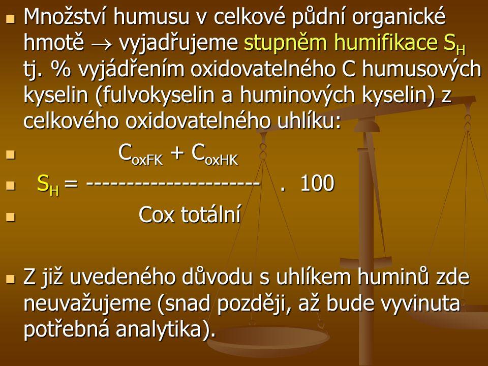 Množství humusu v celkové půdní organické hmotě  vyjadřujeme stupněm humifikace S H tj.