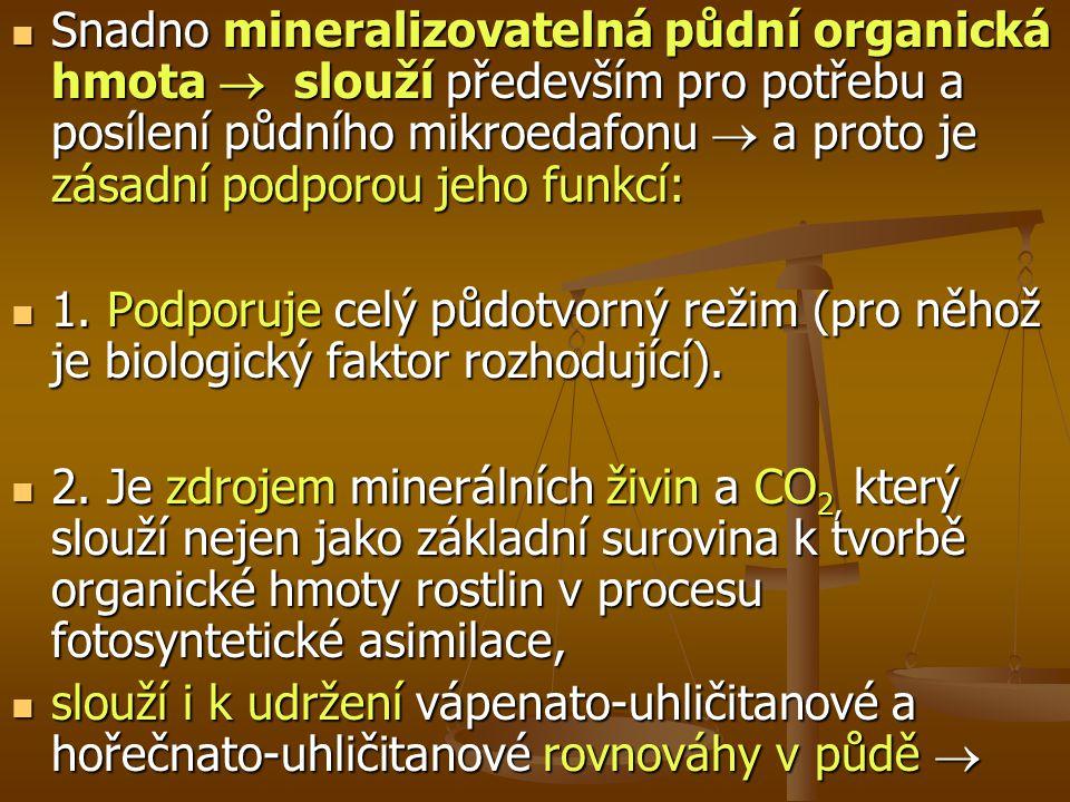 Snadno mineralizovatelná půdní organická hmota  slouží především pro potřebu a posílení půdního mikroedafonu  a proto je zásadní podporou jeho funkcí: Snadno mineralizovatelná půdní organická hmota  slouží především pro potřebu a posílení půdního mikroedafonu  a proto je zásadní podporou jeho funkcí: 1.