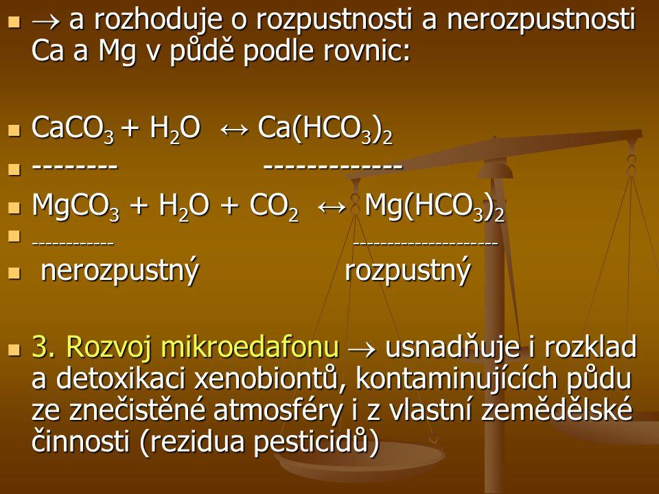  a rozhoduje o rozpustnosti a nerozpustnosti Ca a Mg v půdě podle rovnic:  a rozhoduje o rozpustnosti a nerozpustnosti Ca a Mg v půdě podle rovnic: CaCO 3 + H 2 O ↔ Ca(HCO 3 ) 2 CaCO 3 + H 2 O ↔ Ca(HCO 3 ) 2 -------- ------------- -------- ------------- MgCO 3 + H 2 O + CO 2 ↔ Mg(HCO 3 ) 2 MgCO 3 + H 2 O + CO 2 ↔ Mg(HCO 3 ) 2 ------------ --------------------- ------------ --------------------- nerozpustný rozpustný nerozpustný rozpustný 3.