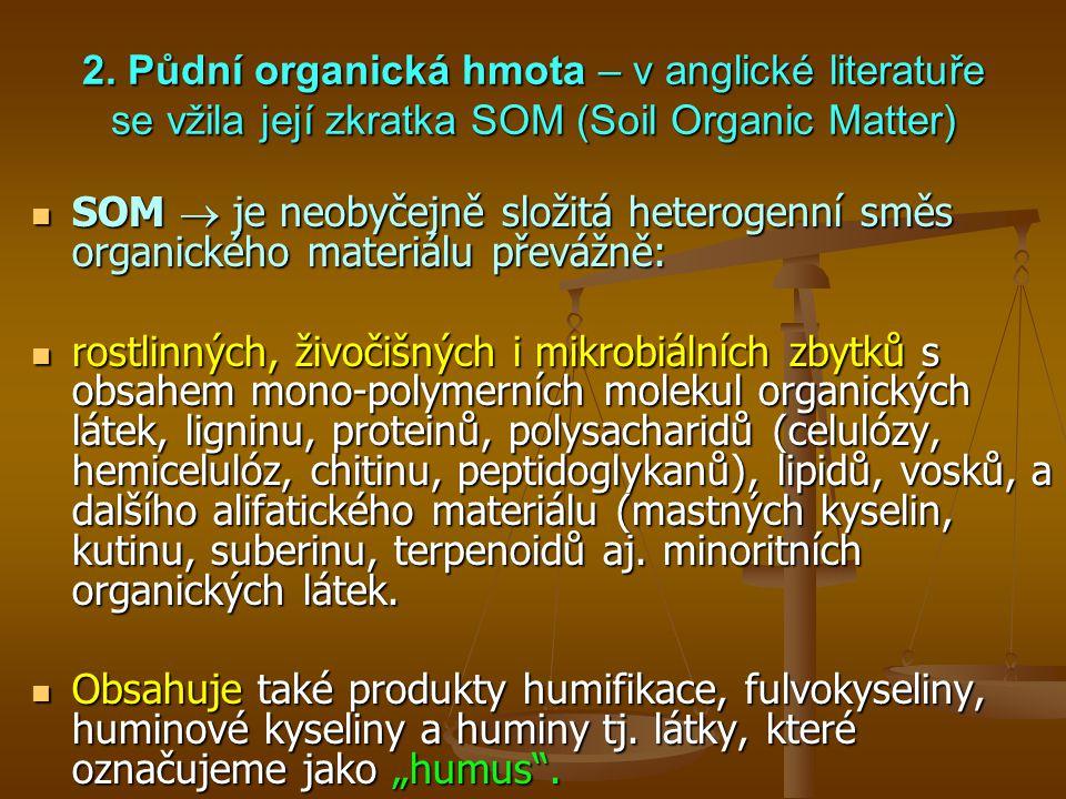Půdní organická hmota (SOM)  neustále doplňována Půdní organická hmota (SOM)  neustále doplňována (hlavními zdroji: posklizňové zbytky, rostlinný odpad, hmota kořenů, kořenové exudáty, odumřelé makro a mikroorganismy, samozřejmě také organická hnojiva) (hlavními zdroji: posklizňové zbytky, rostlinný odpad, hmota kořenů, kořenové exudáty, odumřelé makro a mikroorganismy, samozřejmě také organická hnojiva) SOM  se však většinou v půdě nehromadí, protože je stále enzymy půdních mikroorganismů přeměňována, čili transformována.