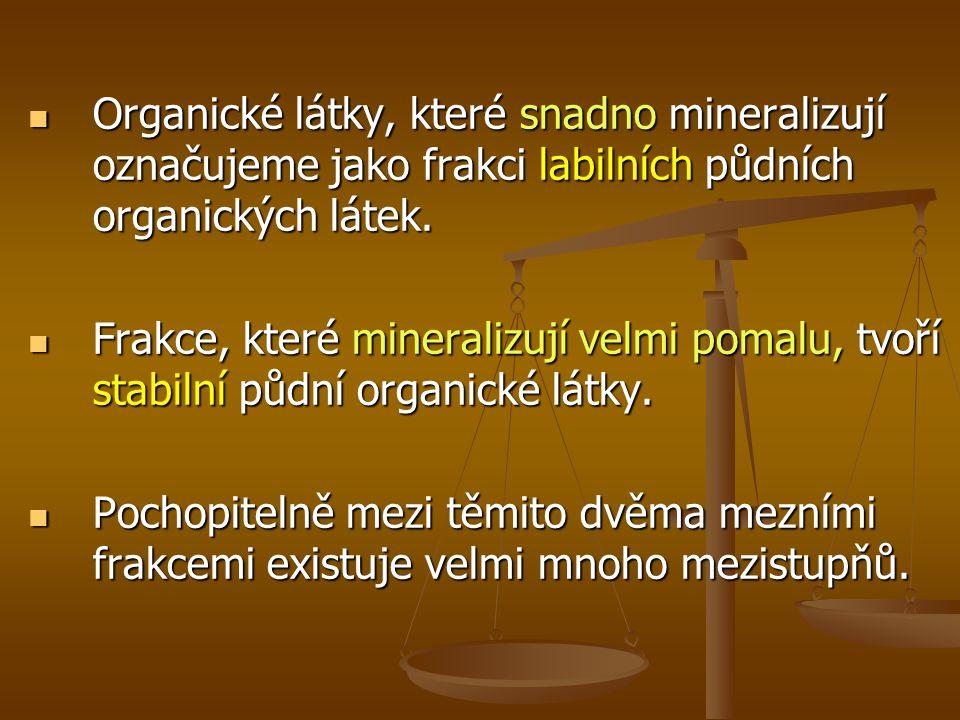 Organické látky, které snadno mineralizují označujeme jako frakci labilních půdních organických látek.