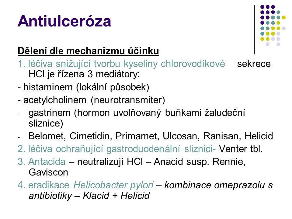 Antiulceróza Dělení dle mechanizmu účinku 1. léčiva snižující tvorbu kyseliny chlorovodíkové sekrece HCl je řízena 3 mediátory: - histaminem (lokální