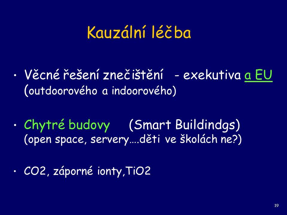 Kauzální léčba Věcné řešení znečištění - exekutiva a EU ( outdoorového a indoorového) Chytré budovy (Smart Buildindgs) (open space, servery….děti ve školách ne ) CO2, záporné ionty,TiO2 19