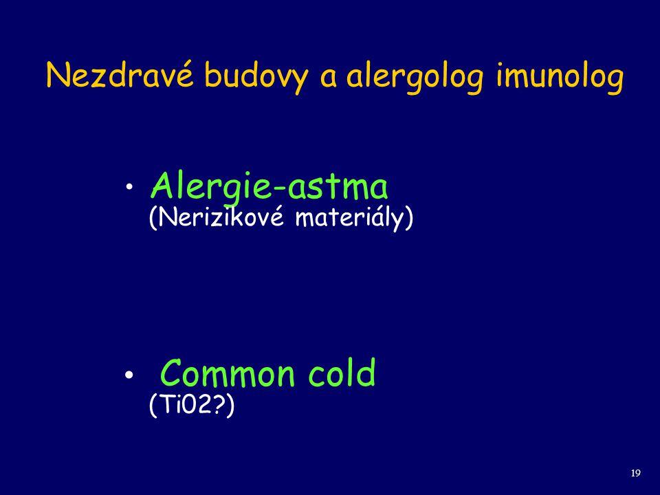 Nezdravé budovy a alergolog imunolog Alergie-astma (Nerizikové materiály) Common cold (Ti02 ) 19