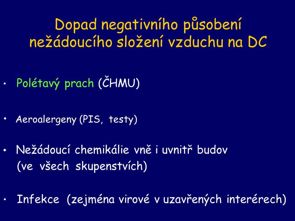 Dopad negativního působení nežádoucího složení vzduchu na DC Polétavý prach (ČHMU) Aeroalergeny (PIS, testy) Nežádoucí chemikálie vně i uvnitř budov (ve všech skupenstvích) Infekce (zejména virové v uzavřených interérech)