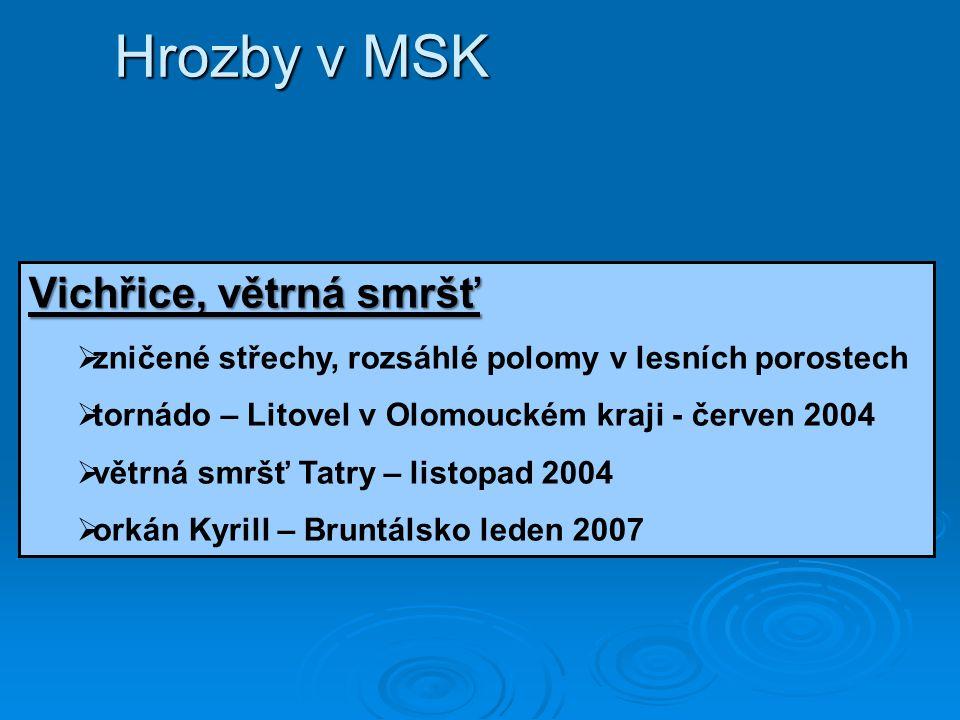 Hrozby v MSK Vichřice, větrná smršť  zničené střechy, rozsáhlé polomy v lesních porostech  tornádo – Litovel v Olomouckém kraji - červen 2004  větr
