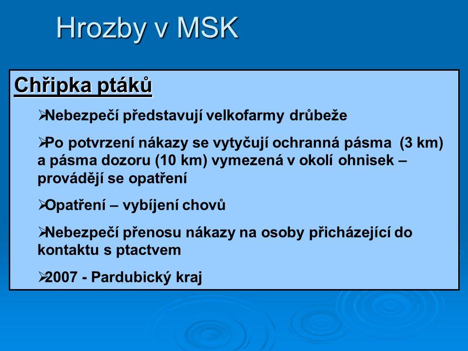Hrozby v MSK Chřipka ptáků  Nebezpečí představují velkofarmy drůbeže  Po potvrzení nákazy se vytyčují ochranná pásma (3 km) a pásma dozoru (10 km) v