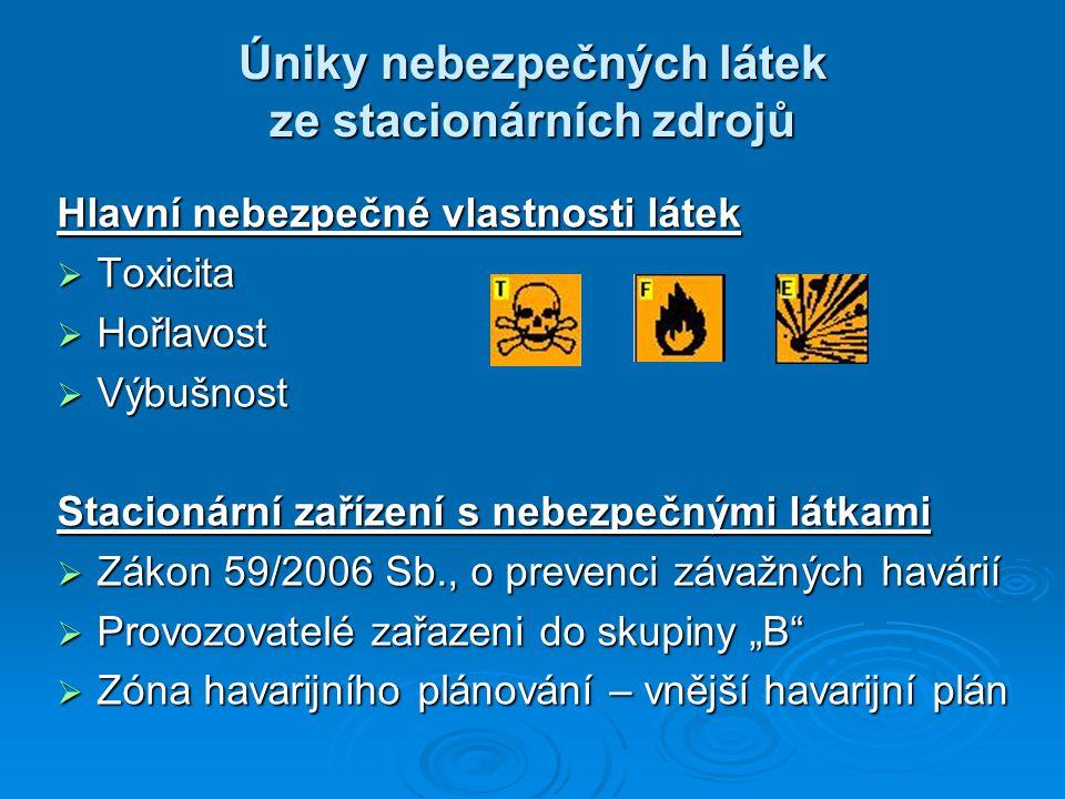Úniky nebezpečných látek ze stacionárních zdrojů Hlavní nebezpečné vlastnosti látek  Toxicita  Hořlavost  Výbušnost Stacionární zařízení s nebezpeč