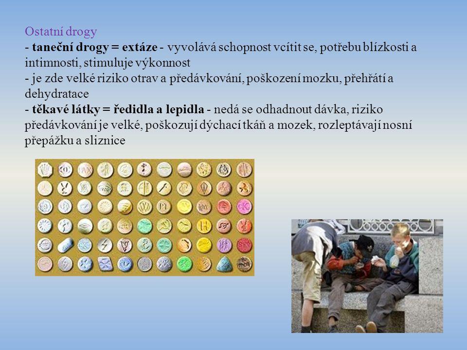 Zdroje obrázků: http://tiscali.cz.imagebox.cz/press/2012/09/07/7391-alkoholik-ilustracni-foto- 653x367.jpg http://tiscali.cz.imagebox.cz/press/2012/09/07/7391-alkoholik-ilustracni-foto- 653x367.jpg http://www.pneumatiky-prodej-pneu.cz/data/alkoholik.jpg http://elektrickacigareta.cz/wp-content/uploads/2009/10/plice.JPG http://t0.gstatic.com/images?q=tbn:ANd9GcTFRk7n9TSVuwBD5y-riVi- 1RM8czFMhKCIWsowbdpIgnPZKT1UzA http://t0.gstatic.com/images?q=tbn:ANd9GcTFRk7n9TSVuwBD5y-riVi- 1RM8czFMhKCIWsowbdpIgnPZKT1UzA http://t3.gstatic.com/images?q=tbn:ANd9GcRjD8ggh8ZxLx8k4AAsyhHR_94y XSXLHfDdagK6t2injU15N8sH http://t3.gstatic.com/images?q=tbn:ANd9GcRjD8ggh8ZxLx8k4AAsyhHR_94y XSXLHfDdagK6t2injU15N8sH http://i.lidovky.cz/07/033/lngal/VVR19fbf1_00011900_OES_odessa_004.JPG http://t2.gstatic.com/images?q=tbn:ANd9GcQwNjgcC6k7ej7nNHQAW28rpj82 Sq06OafOZ0A8oyb_hqd37Sa1 http://t2.gstatic.com/images?q=tbn:ANd9GcQwNjgcC6k7ej7nNHQAW28rpj82 Sq06OafOZ0A8oyb_hqd37Sa1 http://www.chp.ca.gov/dre/images/heroin/heroin10.jpg http://www.drugaddictiontreatment.ca/wp-content/uploads/2012/07/heroin- intervention.jpg http://www.drugaddictiontreatment.ca/wp-content/uploads/2012/07/heroin- intervention.jpg http://upload.wikimedia.org/wikipedia/commons/thumb/4/41/Pink_Elephants_o n_Parade_Blotter_LSD.JPG/220px- Pink_Elephants_on_Parade_Blotter_LSD.JPG http://upload.wikimedia.org/wikipedia/commons/thumb/4/41/Pink_Elephants_o n_Parade_Blotter_LSD.JPG/220px- Pink_Elephants_on_Parade_Blotter_LSD.JPG http://i.iinfo.cz/images/691/marihuana-801.jpg http://www.osel.cz/_img/img1141551241.jpg http://files.rozhodni-sa.webnode.sk/200000144-d451ed67ab/toluen.jpg