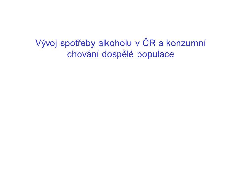 Vývoj spotřeby alkoholu v ČR a konzumní chování dospělé populace