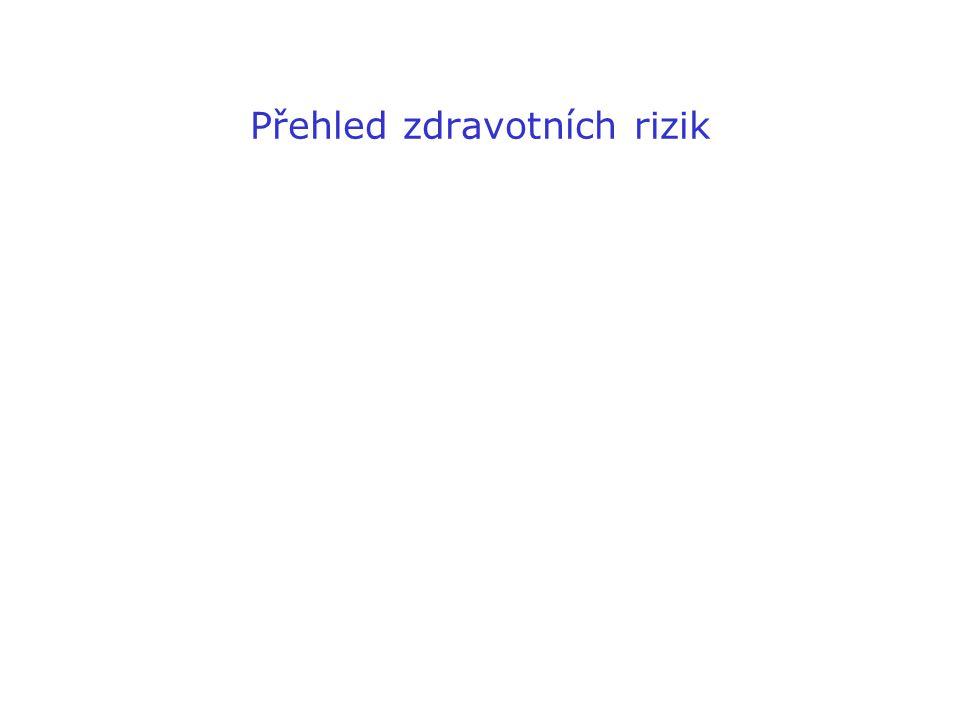 Přehled zdravotních rizik