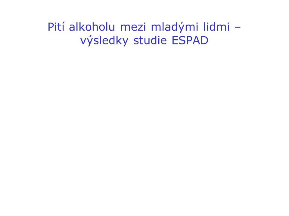 Pití alkoholu mezi mladými lidmi – výsledky studie ESPAD